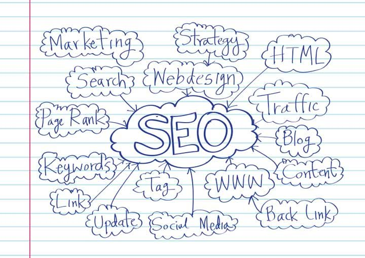 SEO Basics: 3 Rules for Writing Optimized Page Content